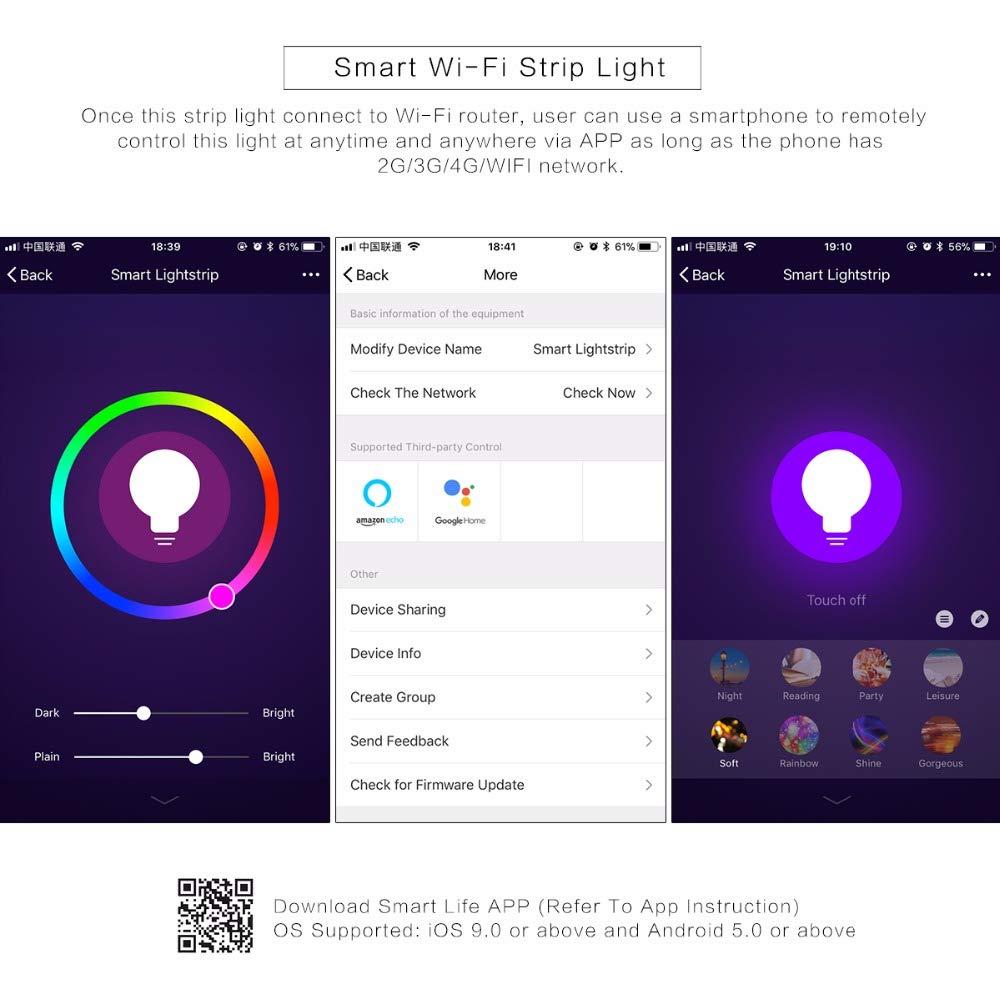 Global Tech Smart LED Strips
