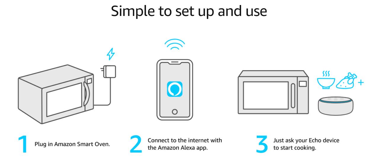 Amazon Smart Oven Alexa Setup